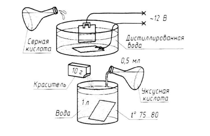 оксидирование металла что это такое